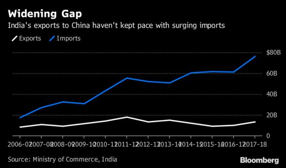 Trump's Trade War Pushes China Closer to Old Foe India
