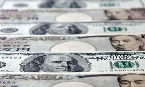 Dollar Drops Versus Yen on Bets U.S. Growth Slowed