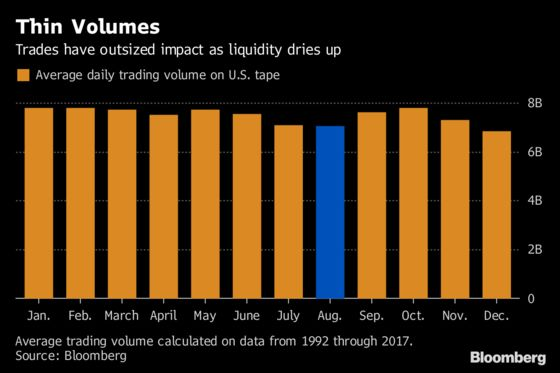 Volatility's Coming for Your Summer Break as Headwinds Build