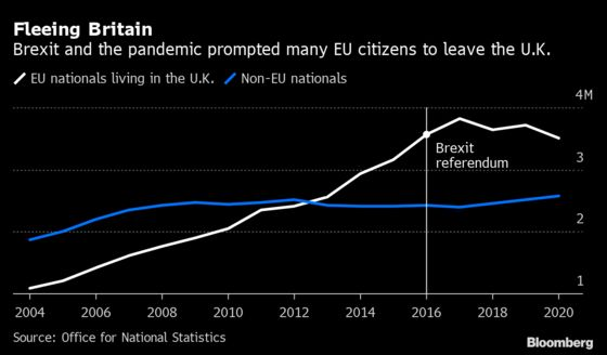 Why Brexit Britain Is Isolated, Vulnerable and Running on Fumes