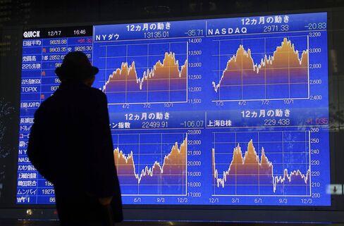 Asian Stocks Halt Three-Day Loss as Yen Weakens on Abe Pressure