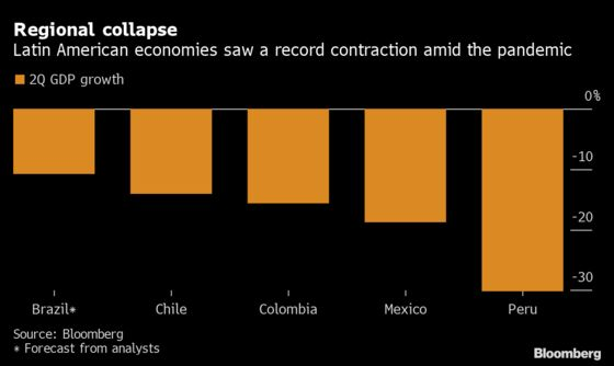 Colombia Cuts Key Rate to 2% and Signals Easing to End Soon