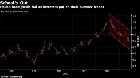 Europe's Riskiest Bond Markets Just Got a Boost From the ECB