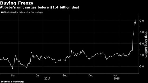 Alibaba Unit's Mystery Jump in Focus After $1.4 Billion Deal