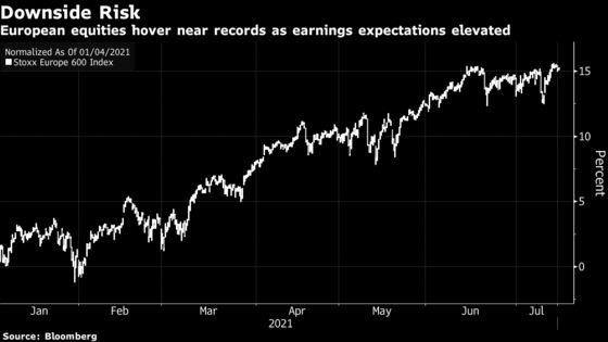 Peak Profit Spells Danger for Europe's Earnings Season