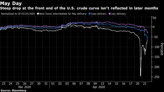 JPMorgan Says Oil-Price Collapse Not a Systemic Risk to Markets