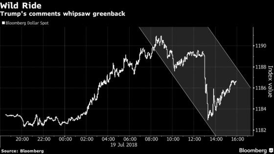 Stocks Fall; Dollar Whipsawed by Trump Fed Comment: Markets Wrap