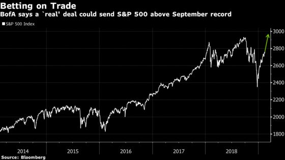 BofA Says a 'Real'Trade Deal Could Vault S&P 500 to Record High