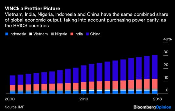 'BRICS' Is About Geopolitics, Not Economics