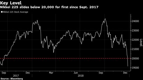 Stock Angst Snowballs as Japan's Nikkei 225 Enters Bear Market