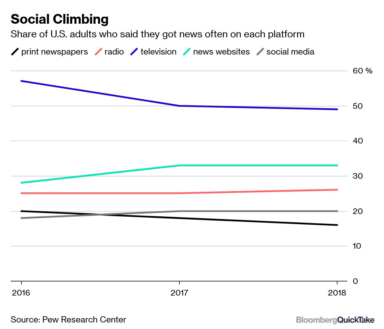 China, Hong Kong and the Digital Disinformation Mess