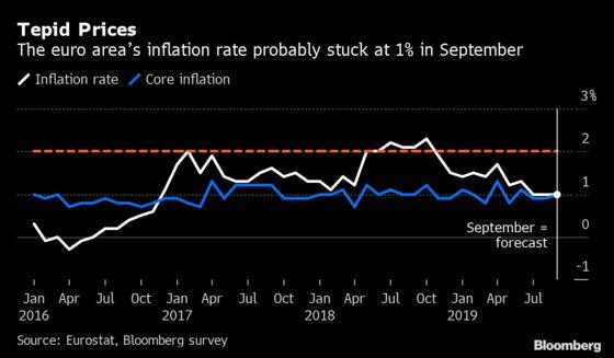 U.S. Payrolls Set the Tone for Next Fed Countdown: Economy Week