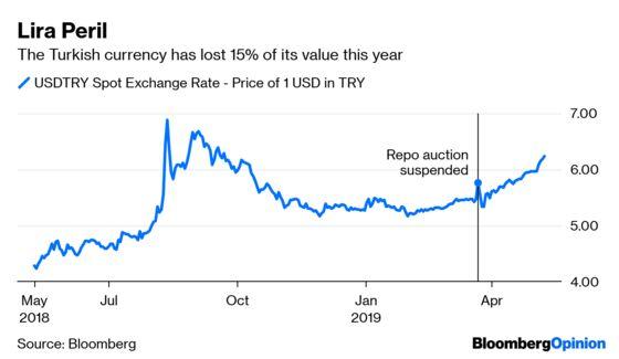 Why Turkey's Bid to Prop Up the Lira Won't Work