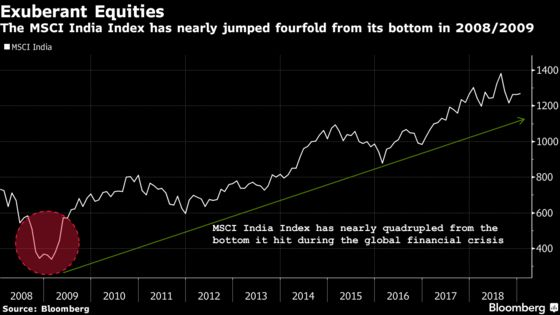 Manager Who Dodged Global Crisis Sees 20-Year Bull Run in India