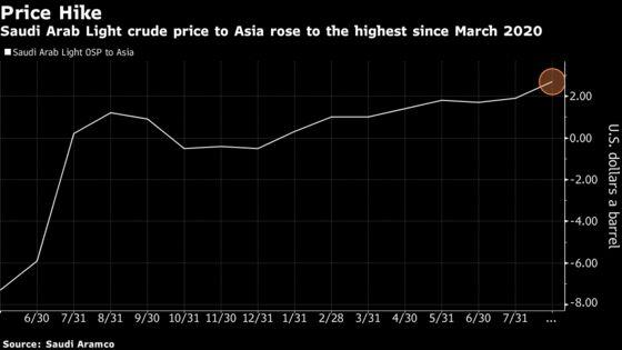 AsianBuyers SeekFullSaudi Oil Supply Despite Price Hike