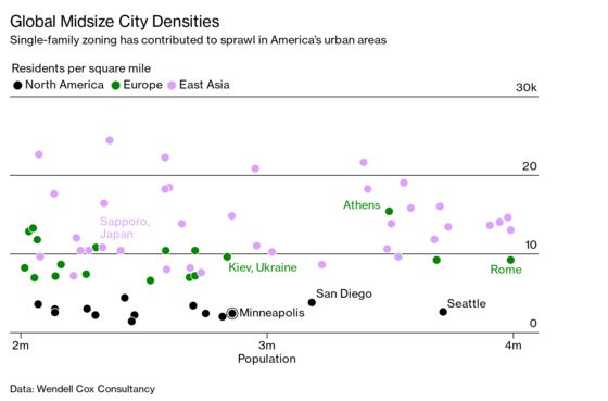 To Fix Its Housing Crunch, One U.S. City Takes Aim at the Single-Family Home