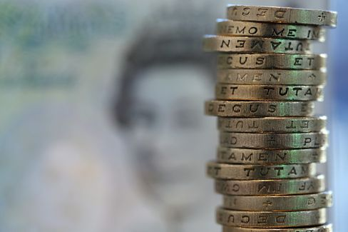 British One Pound Coins Stand Against a Five Pound Banknote
