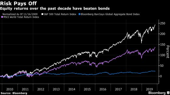 Credit Suisse Says 'Extraordinary' Rally Can Extend Into 2020