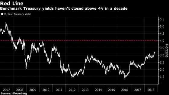Templeton Stays Short Treasuries as Hasenstab Sees 4% Yield