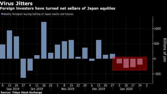 Fidelity, T. Rowe See Quick Recovery for Fallen Japan Stocks