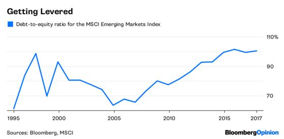 Here's One Reason to Worry About Emerging Markets