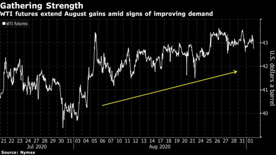 Oil Rises With Global Economic Data Pointing to Demand Rebound