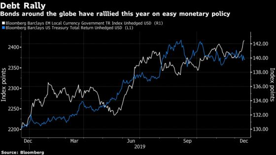 JPMorgan Flips to Favor EM Assets as Recession Risk Slides