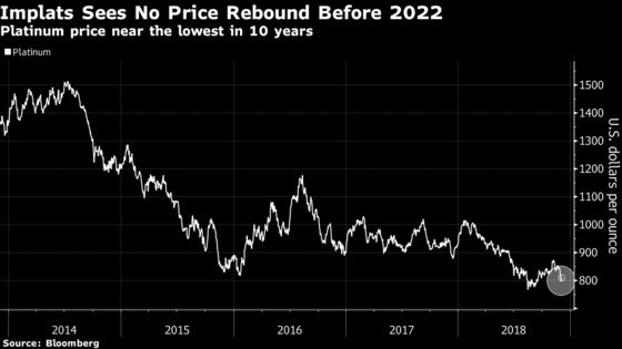 No. 2 Platinum Miner Mulls Purchases in Low-Cost Asset Shift