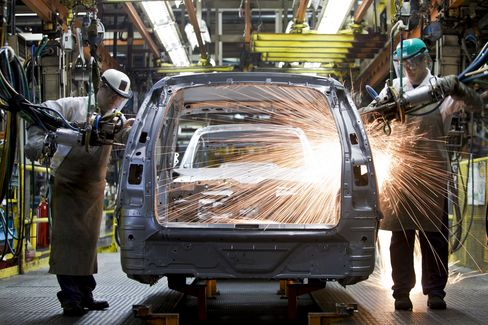 Industrial Production in U.S. Probably Grew