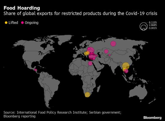 Weather Is Still the Wild Card in Global Food Supply