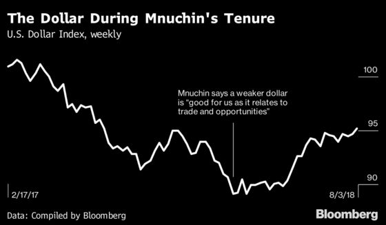 Steven Mnuchin Is Still Standing