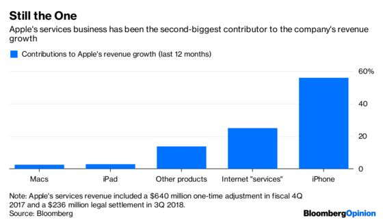 Apple Looks Down on Ads But Takes Billions From Google