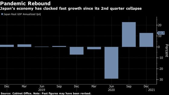 Japan's Double-Digit Expansion Signals Resilience in Economy