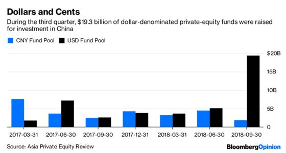 Private Equity Must Go Big, Go Niche or Go Home