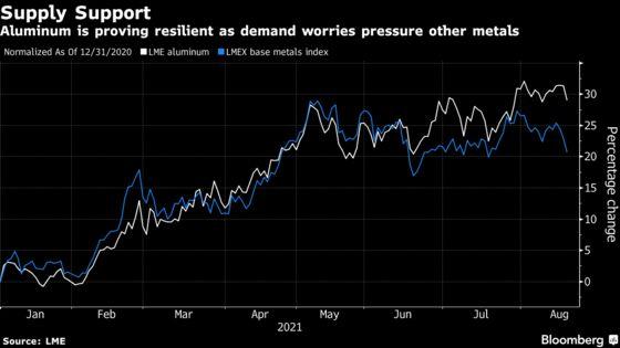 Top Brazil Aluminum Maker to Expand in Bet on Global Shortfall