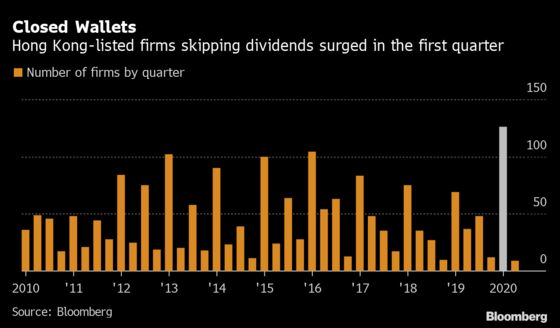 China Firms Halt Dividends, Sell Equity to Ride Out Pandemic