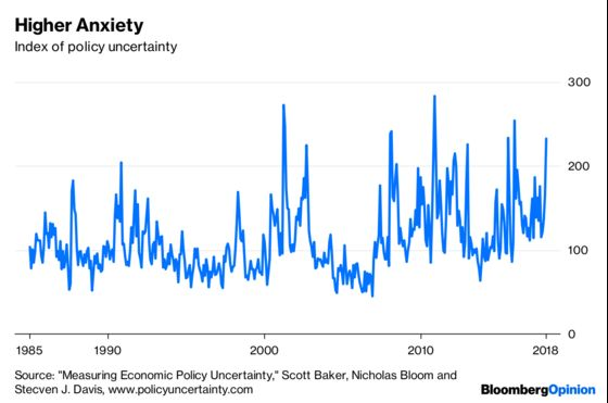 The Economy Can't Shrug Off the Shutdown Forever