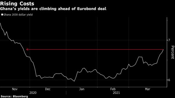 Credit Markets Get Weird in Ghana Zero-Coupon Bond Plan