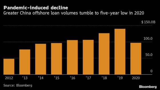 China Outbound M&A Seen Driving Rebound in Loans This Year