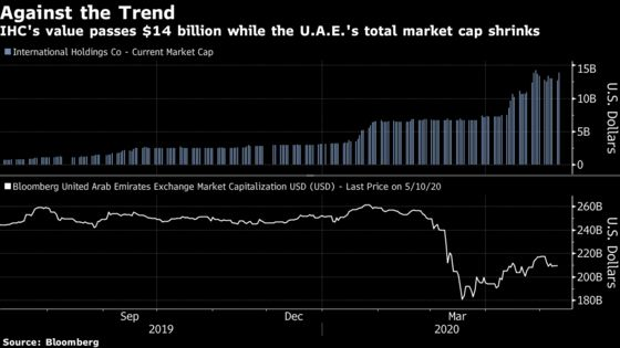 Mysterious 2,572% Stock Rally Has Traders Scratching Their Heads