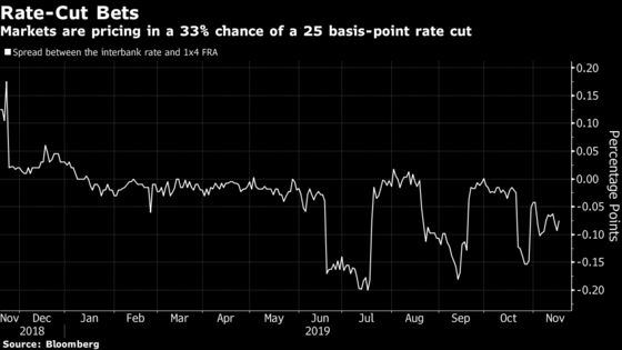 What African Central Banks Will Discuss in the Next Week