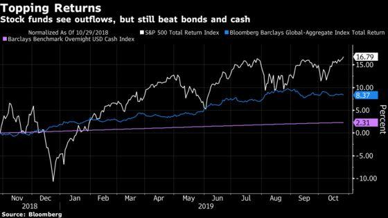 Goldman Says Rush From Stocks to Cash, Bonds Biggest Since 2008