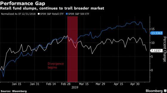 Dark Clouds Gather Over U.S. Retailers Ahead of Earnings Season