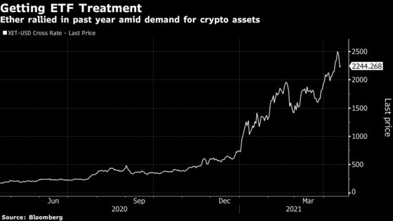 An Ether ETF Isn't Even Launched and Already There Is a Fee War