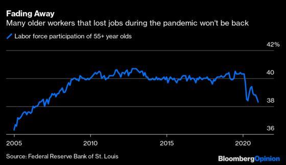 Jobs Recovery Is Leaving Older Workers Behind