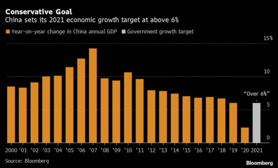 Maskless Xi, China's Modest GDP Target, Hong Kong: NPC Update