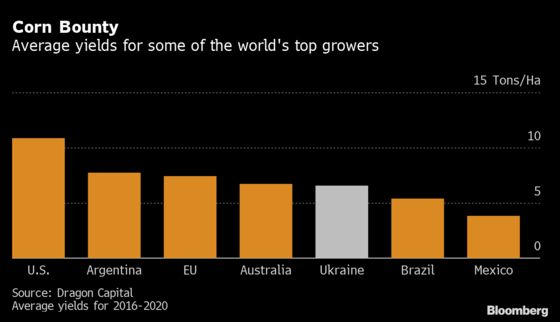 One of the Most Fertile Nations Wants to Feed the World
