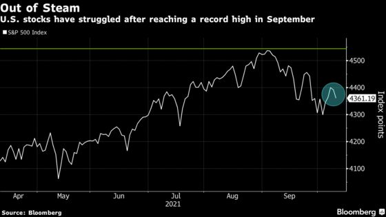 BofA Warns the Fed Won't Rush to Stock Market's Rescue This Time