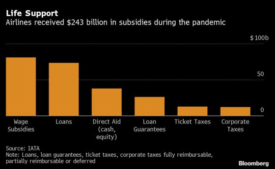 Tour Operator TUI Plans $1.3 Billion Stock Sale to Cut Debt