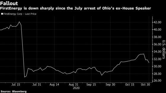 FirstEnergy Fires CEO Jones in Wake of Ohio Bribery Scandal